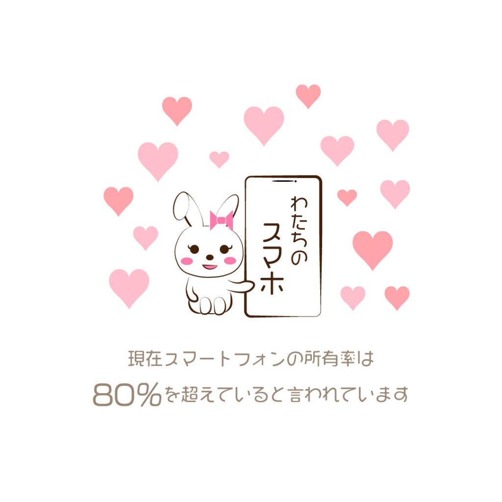 ホームページ作成 大阪 スマホ
