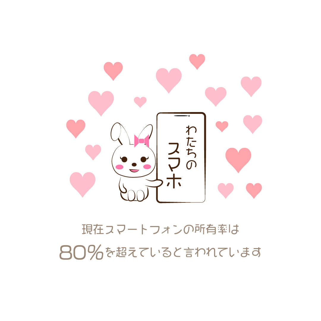 ホームページ作成‐大阪‐2大プラン!
