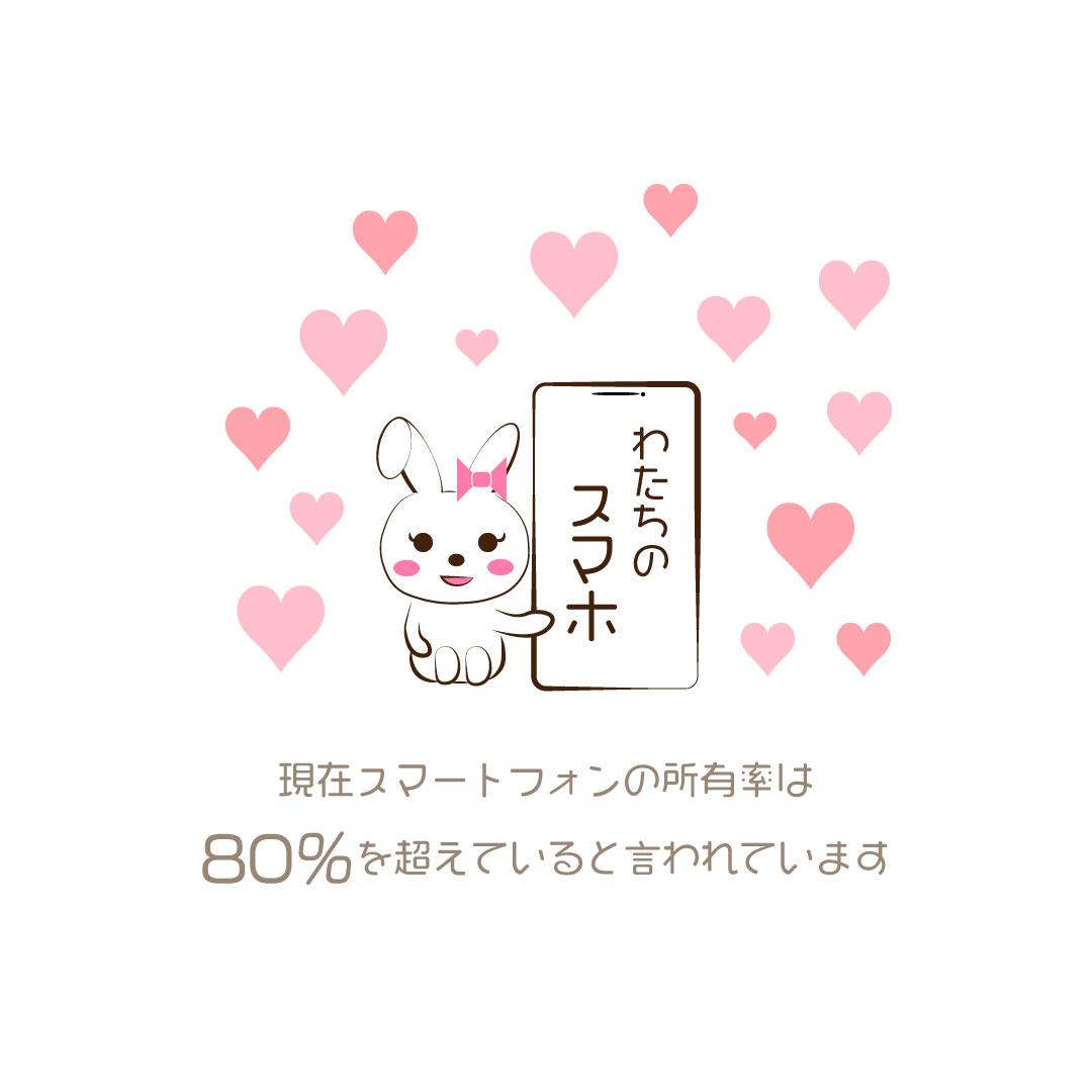 ホームページ作成‐大阪‐レスポンシブ☆